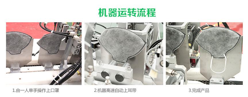 自动内耳带口罩机,内耳带口罩焊接机,自动口罩点焊机